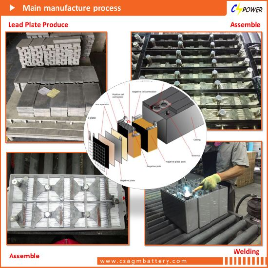 12V200ah AGM Deep Cycle Sealed Lead Acid Battery/UPS Battery CS12-200d pictures & photos