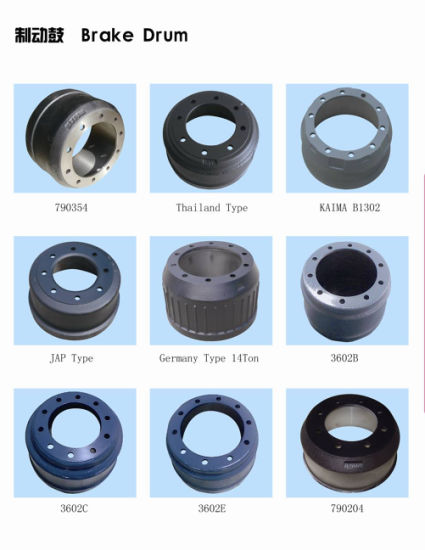 for Trailer Axle Use - Axle Brake Drum