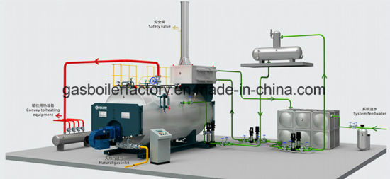 China Quick Steam Generation 3-Pass Horizontal Style Gas Fired Steam ...