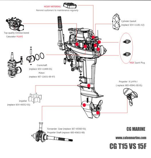 [DIAGRAM_3US]  China Calon Gloria 15HP Gasoline Motor 2 Stroke Outboard Motor Engine -  China Outboard Motor, Boat Engine | Outboard Engine Diagram |  | Zhejiang Canglong Power Machinery Co., Ltd.