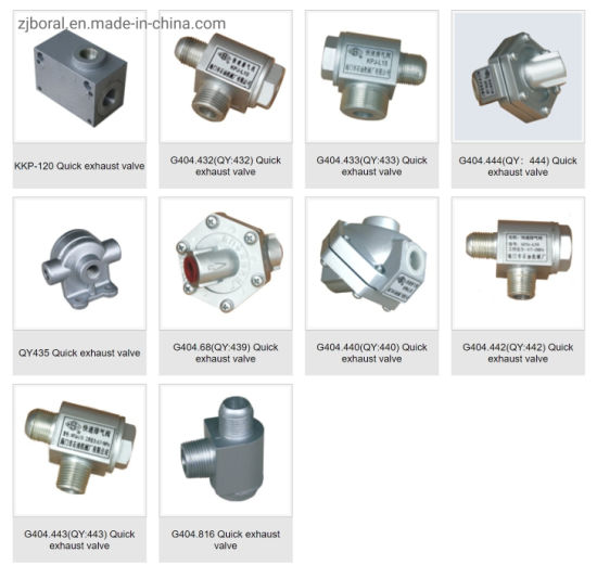 Quick Release Valve for Petroleum Equipment Made in China