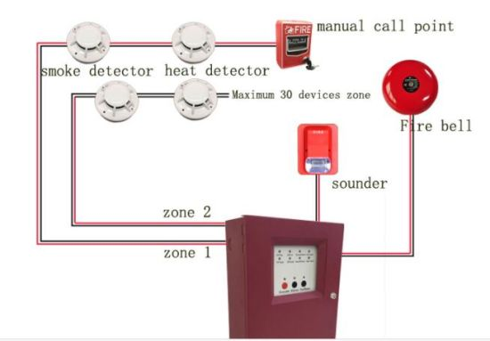 Fire Alarm Bell Wiring Diagram from image.made-in-china.com