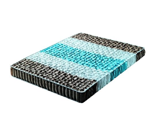 3 Zone Pocket Spring for Mattress (011)