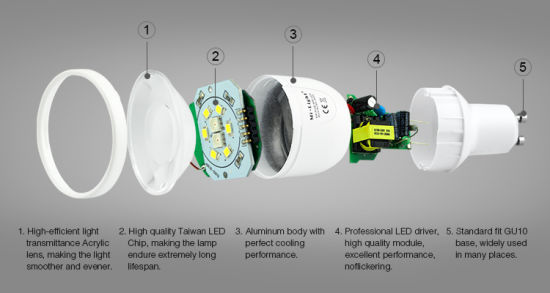 LED Smart MR16 5W RGBW Spotlight pictures & photos