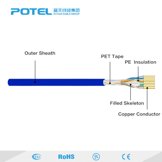 LAN Cables Manufacturer UTP CAT6A Data Communication Network LAN Cable with Ce Certificate pictures & photos