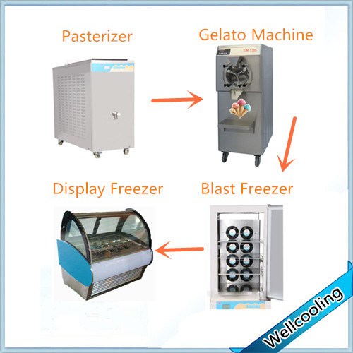High Quality Small Milk Pasteurizing Machine pictures & photos