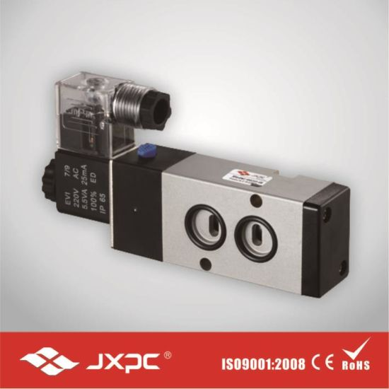 Plate Connection Type Solenoid Valve pictures & photos