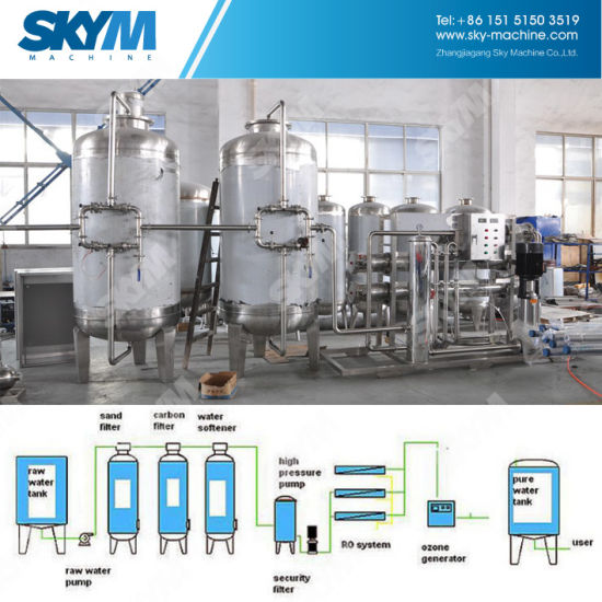 China Silica Sand Filter for 50ton Water Treatment System