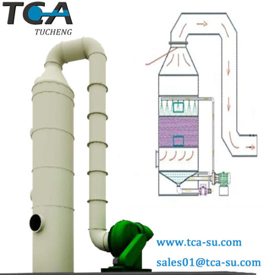 Absorption Tower Wet Scrubber for Acid Mist Dust