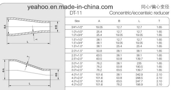 China bpe stainless steel sanitary pipe tube fitting