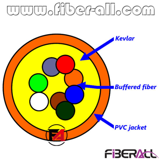 4 Cores Indoor Bundle Distribution Optical Fiber Cable 0.9mm Inside pictures & photos
