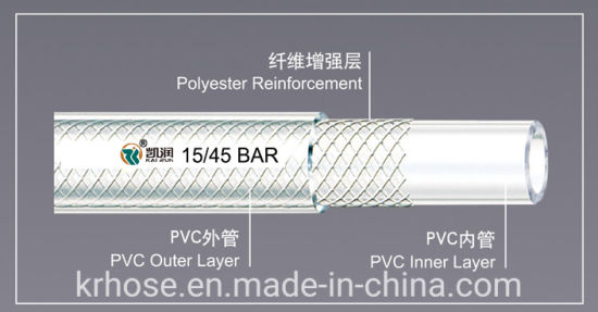 Flexible PVC Fiber Reinforced Hose for Water Irrigation and Industrial Water Hose