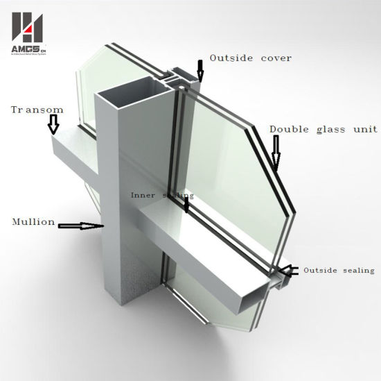 China Double Low E Exterior Building Glass Walls Panels