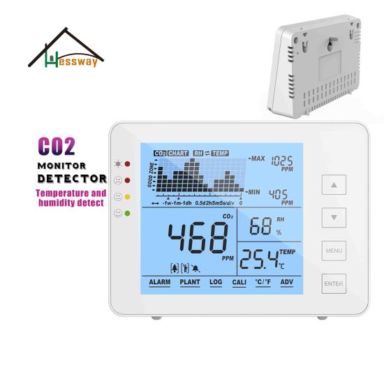 USB 5V Gas Analyzer CO2 Alarm System Temperature Humidity Detector for 3 in 1 Carbon Dioxide Tester