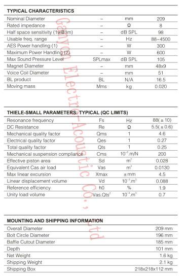 China 300w Aes Power 2 Voice Coil Speaker Gw 806na 8 Neodymium