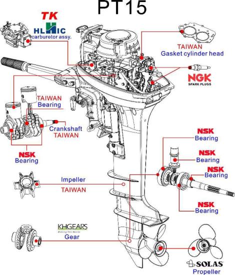 Yamaha Outboard Engine Diagram - Today Wiring Schematic Diagram