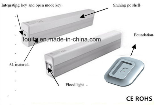 3W Energy Saving LED Emergency Light pictures & photos