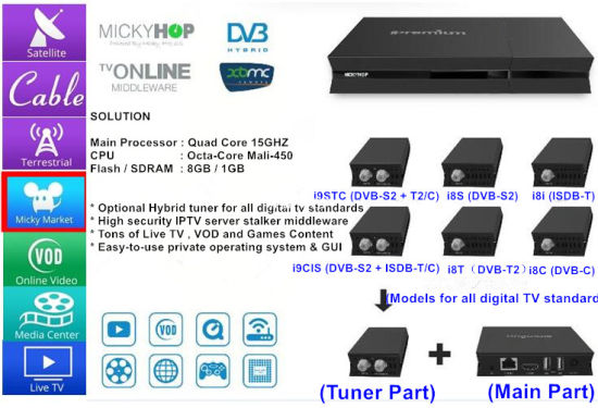 DVB-S2/T2/C and IPTV Ott Box Ipremium Android TV Satellite Receiver pictures & photos