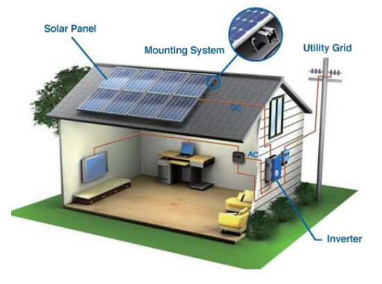 China 2kw Off Grid Pure Sine Wave Hybrid Small Solar Power System