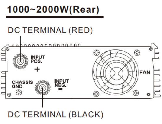 China ce rohs power inverter dc 12v ac 220v 1200w circuit diagram ce rohs power inverter dc 12v ac 220v 1200w circuit diagram off grid cheapraybanclubmaster Choice Image