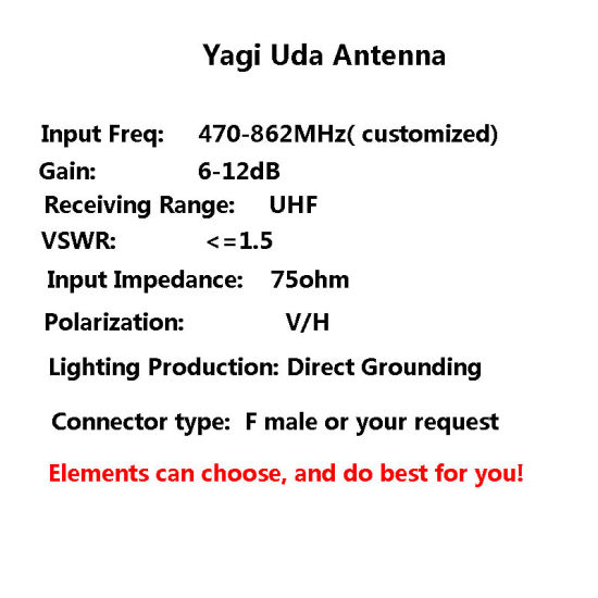 Dare once high gain uhf antenna design