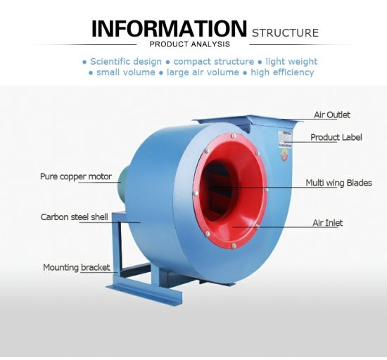 (4-72) Widely Used Centrifugal Blower with Large Airflow for Exhausting