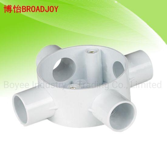 China Pvc Conduit Pipe Fitting Wiring Cable Electrical Pvc Circle Box Junction Box China Junction Box Circle Box