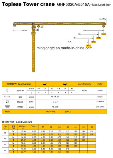 Ghp5020A/5515A Topless Tower Crane-8t Max. Capacity