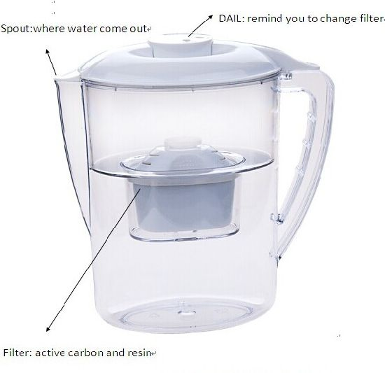 Mineral Filter Pitcher for Restaurant Use pictures & photos