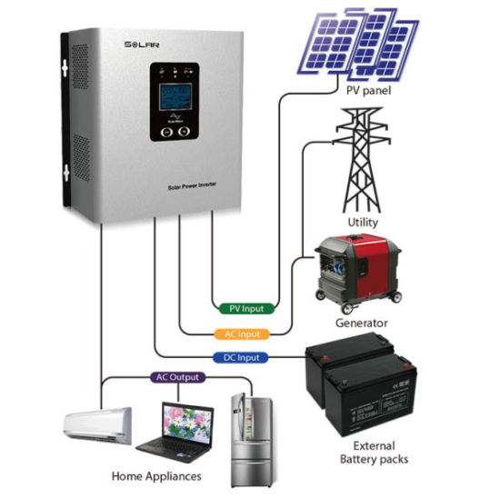 Solar Inverter Low Frequency, Pure Sine Wave pictures & photos