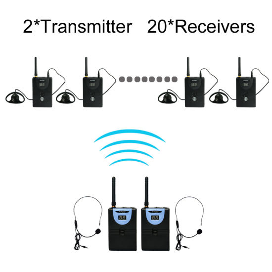 Professional Wireless Tour Guide System (2 Microphone and 20 Receivers)