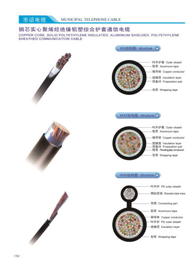 Outdoor 300 Pair Jelly Filled Telephone Cable pictures & photos