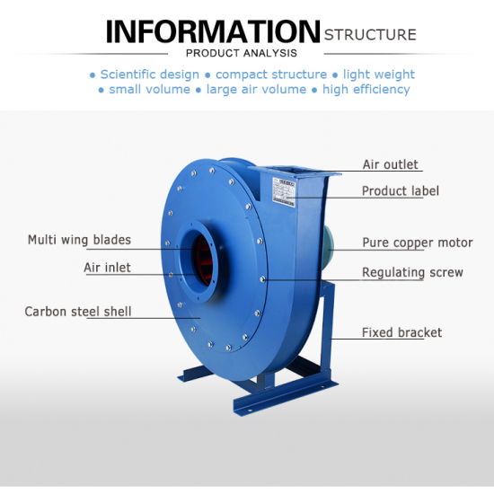 9-19 High Pressure Centrifugal Blower Fan for Exhausting and Ventilating pictures & photos