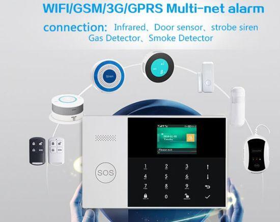 Ce&RoHS Security GSM Alarm System with Multi Language Voice