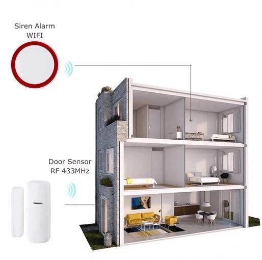 High Reliability Alarmanlage Security Smart Home GSM WiFi Burglar Alarm Systems