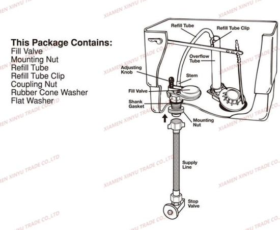 Toilet Cistern Ball Valve Diagram - Trusted Wiring Diagrams •