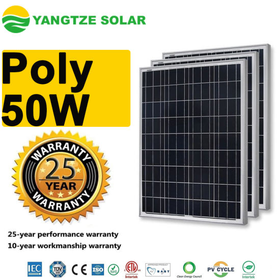 China 25 Years Warranty Cheapest Small Size PV Solar Panel
