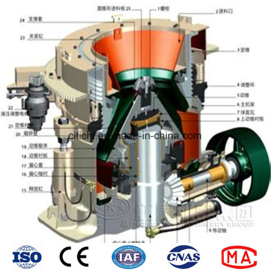 Hot Sale and Low Price Compound Cone Crusher Machine pictures & photos