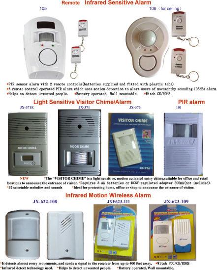 Entry Alert System Door Chime Office Wireless Battery Sensor Business Entrance
