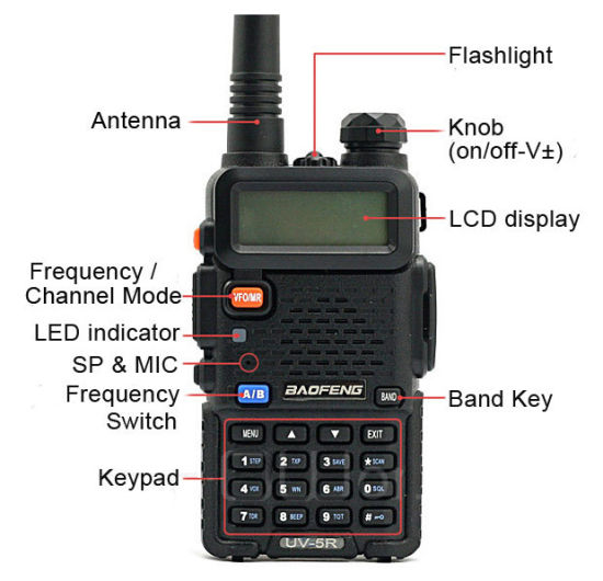 CE/RoHS Baofeng UV-5r Walkie Talkie pictures & photos