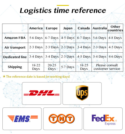 Shipping Rates International