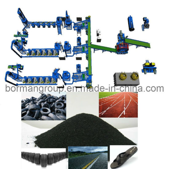 Tyre Recycling Equipment pictures & photos