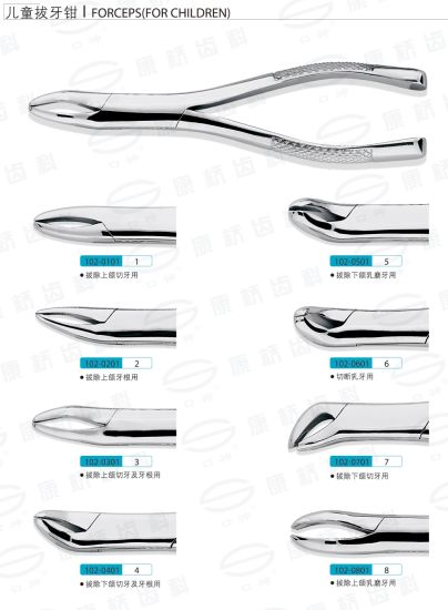 Extraction Forceps Pediatric Patterns China Dental Pediatric Forceps Dental Extraction Forceps Made In China Com