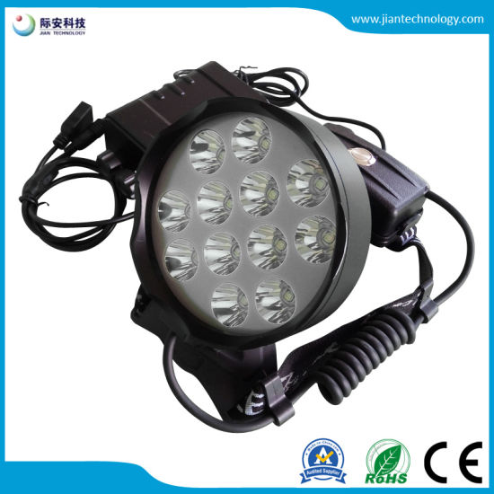 New Product! 12X6w Brightest High Power LED UV Lamp pictures & photos