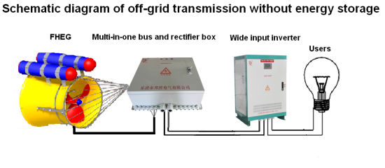 Without Energy Storage System Rectifier Combiner Box