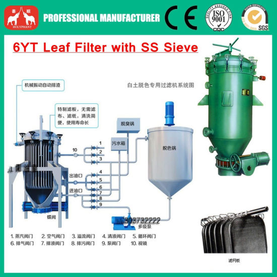Stainless Self-Discharge Leaf Filter for Oil Industry pictures & photos
