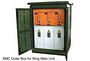 SMC Outer Box for Ring Main Unit or Box-Type Substation pictures & photos