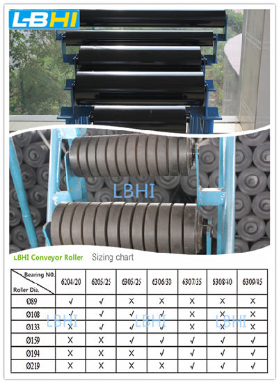 High Quality Water and Dust Proof Conveyor Idler pictures & photos