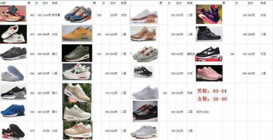 Branded Name of Shoes, Fashion Shoes, Women Shoes, Men Shoes, Sneaker, 15000pairs pictures & photos