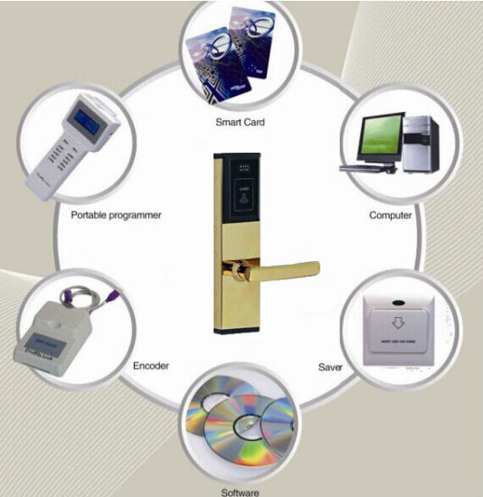 Hotel Card Door Lock System pictures & photos